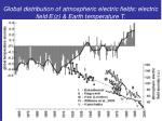 global distribution of atmospheric electric fields electric field z earth temperature t