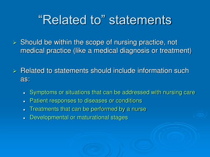Ppt Nursing Diagnosis Powerpoint Presentation Id 3352192