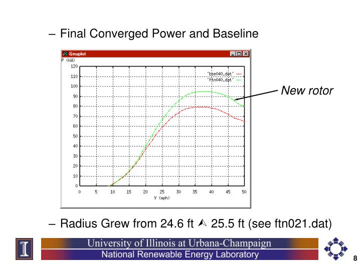 Final Converged Power and Baseline