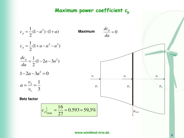 Maximum power coefficient c