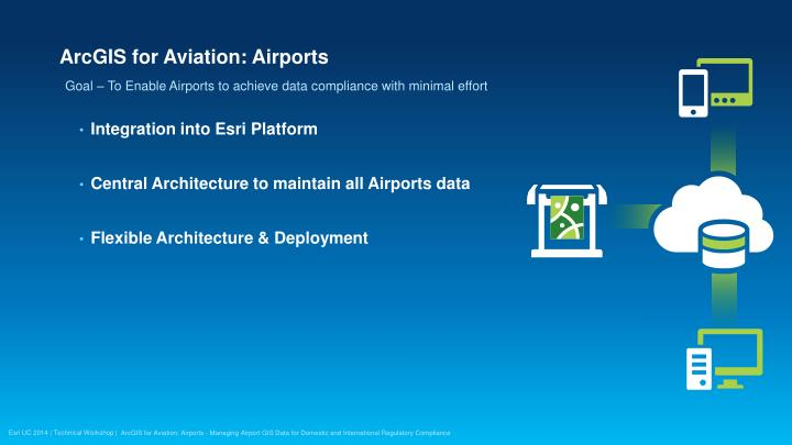 ArcGIS for Aviation: Airports