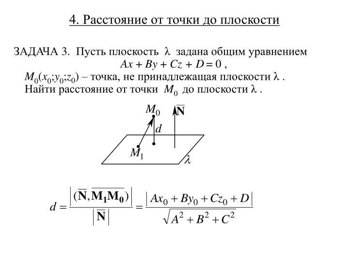 4. Расстояние от точки до плоскости