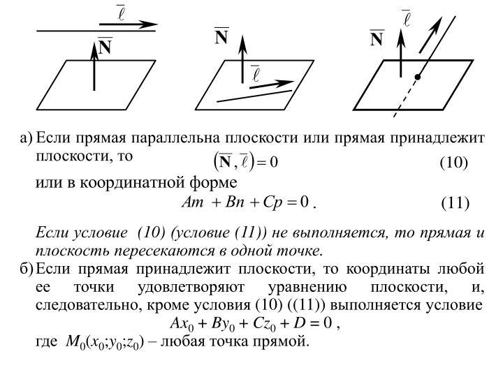 а)Если прямая параллельна плоскости или прямая принадлежит плоскости, то