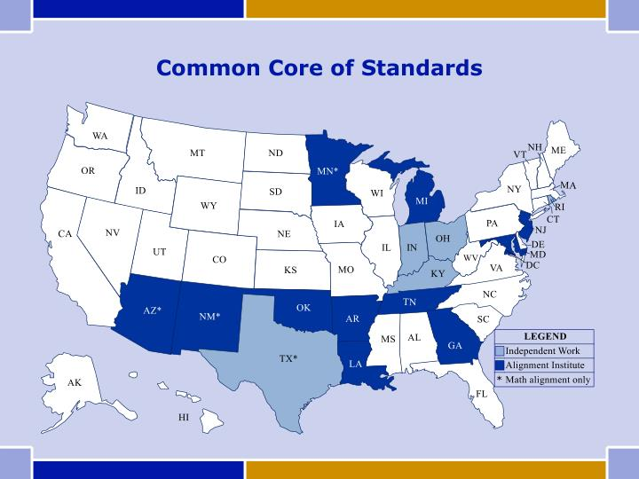 Common Core of Standards