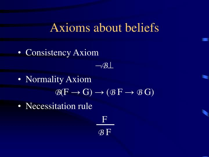 Axioms about beliefs