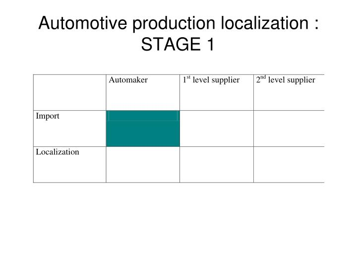 Automotive production localization :