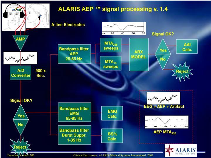 A-line Electrodes