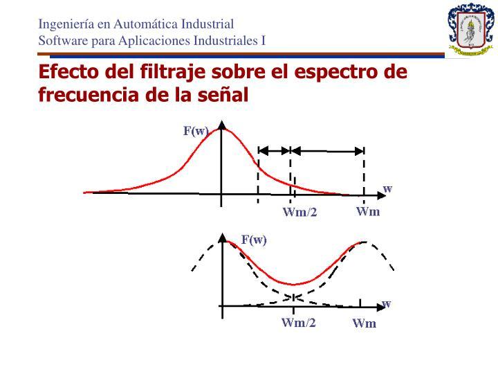 Efecto del filtraje sobre el espectro de frecuencia de la se al