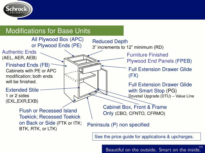 Modifications for Base Units