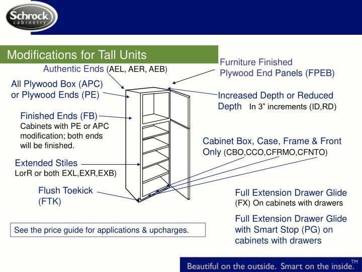 Modifications for Tall Units