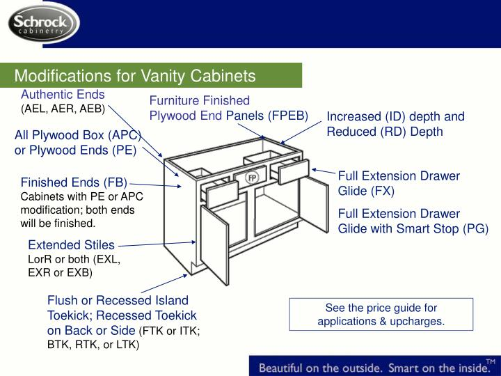 Modifications for Vanity Cabinets