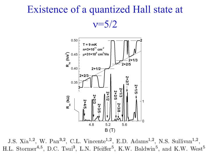 Existence of a quantized Hall state at