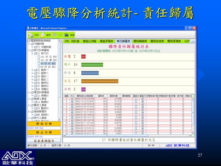 電壓驟降分析統計