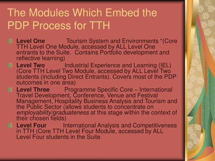 The Modules Which Embed the PDP Process for TTH