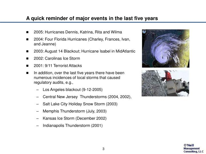 A quick reminder of major events in the last five years