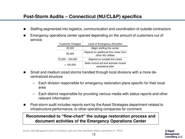 Post-Storm Audits – Connecticut (NU/CL&P) specifics
