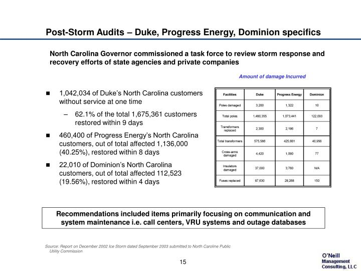 Post-Storm Audits – Duke, Progress Energy, Dominion specifics