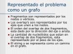representado el problema como un grafo3