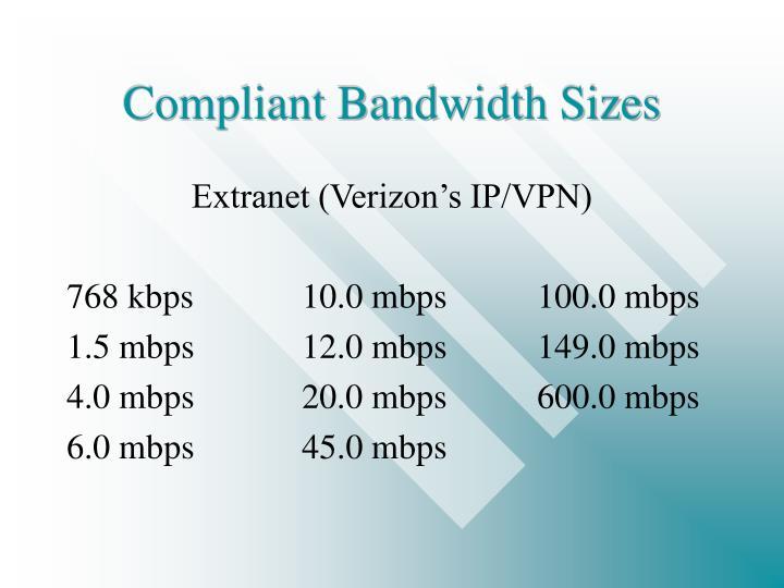 Compliant Bandwidth Sizes