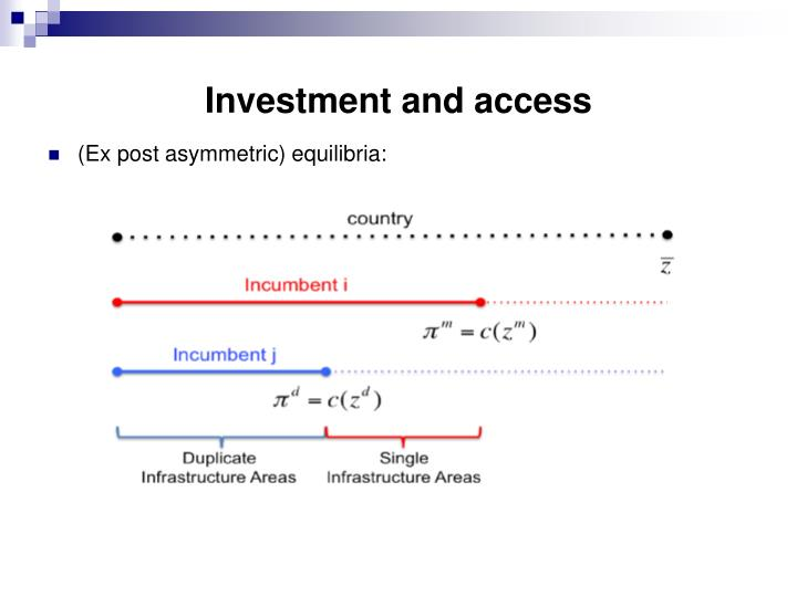 Investment and access