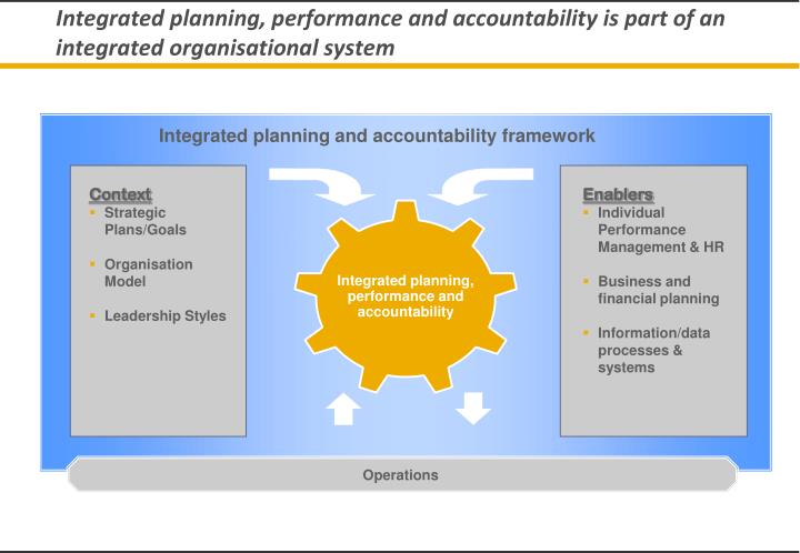 Integrated planning, performance and accountability is part of an integrated organisational system