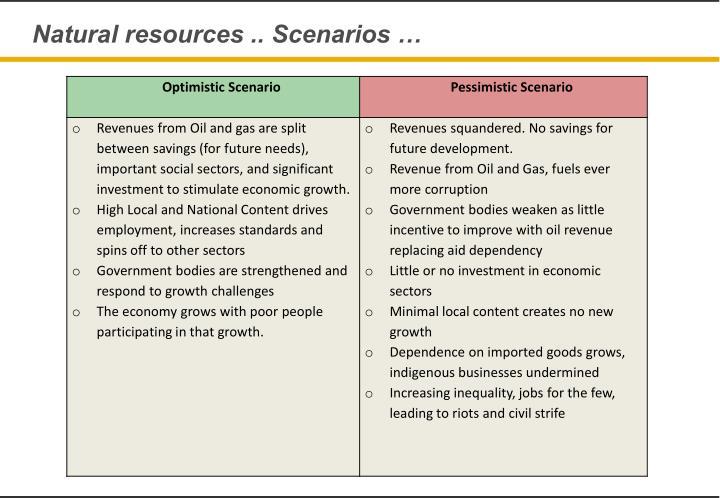 Natural resources .. Scenarios …