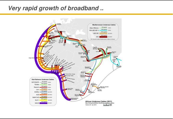 Very rapid growth of broadband ..