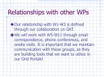 relationships with other wps