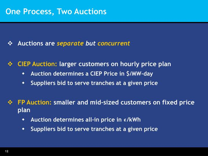 One Process, Two Auctions
