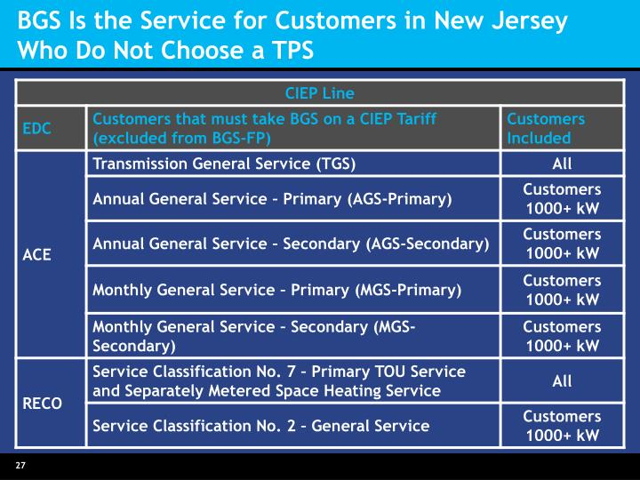 BGS Is the Service for Customers in New Jersey Who Do Not Choose a TPS