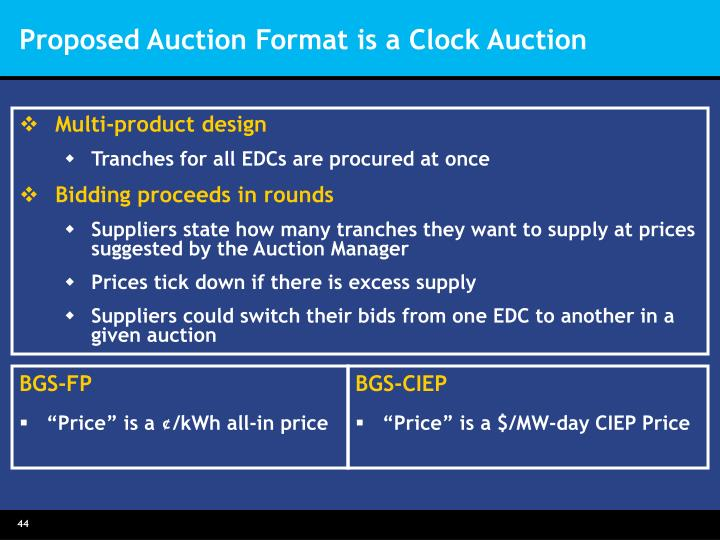 Proposed Auction Format is a Clock Auction