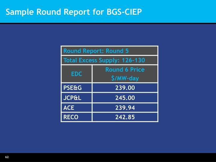 Sample Round Report for BGS-CIEP