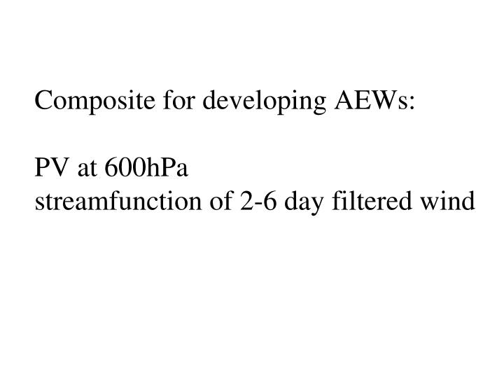 Composite for developing AEWs:
