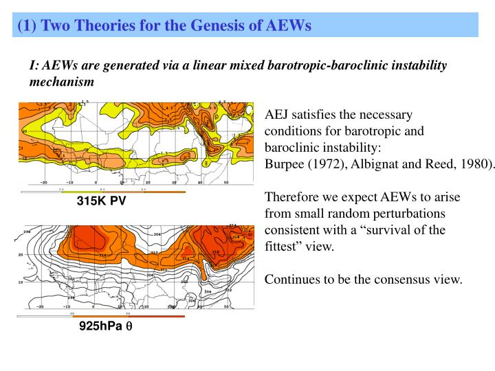 (1) Two Theories for the Genesis of AEWs