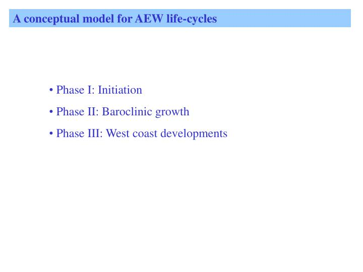 A conceptual model for AEW life-cycles
