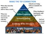 make the tef connection