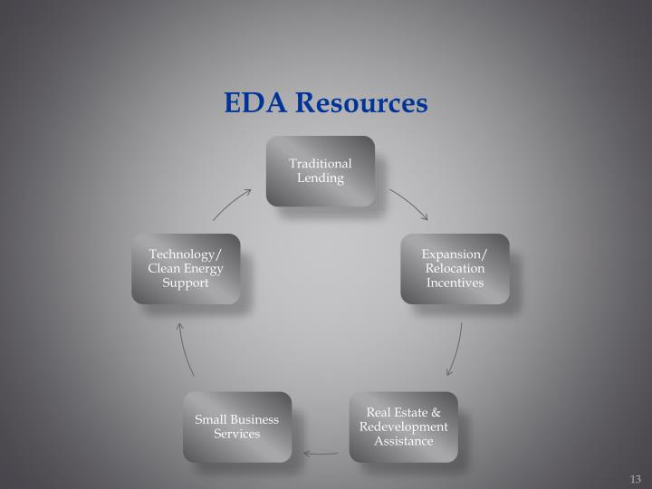 EDA Resources