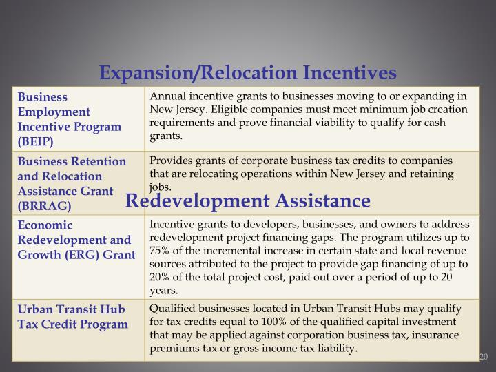 Expansion/Relocation Incentives