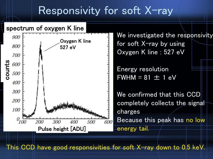 Responsivity for soft X-ray