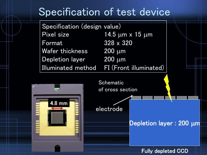 Specification of test device