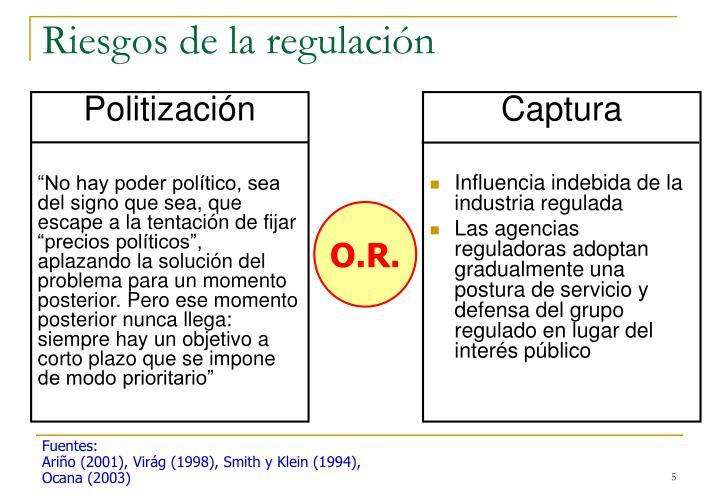 Riesgos de la regulación