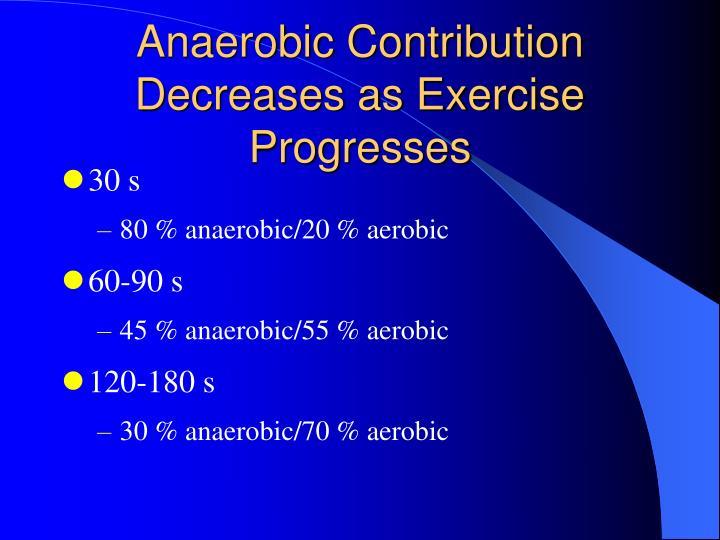 Anaerobic Contribution Decreases as Exercise Progresses