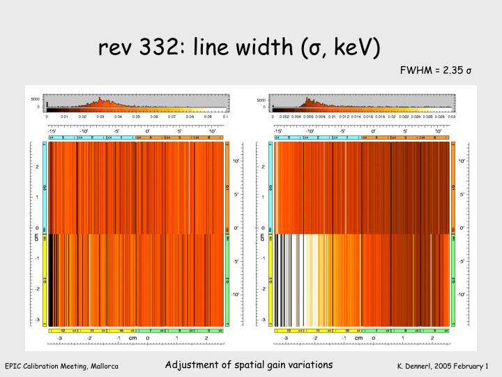 rev 332: line width (