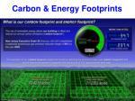 carbon energy footprints