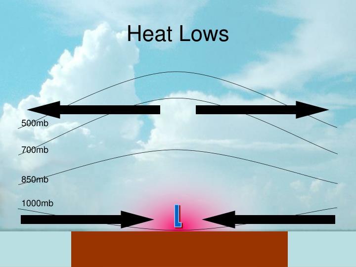 Heat Lows