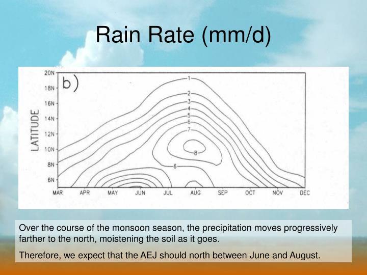 Rain Rate (mm/d)
