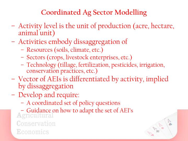 Coordinated Ag Sector Modelling
