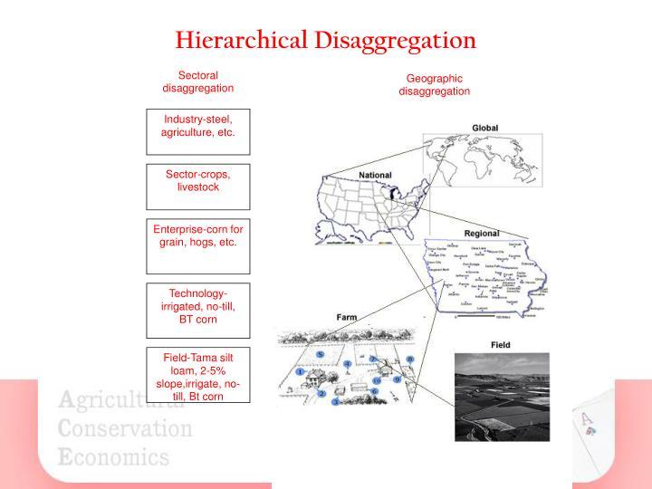 Sectoral disaggregation