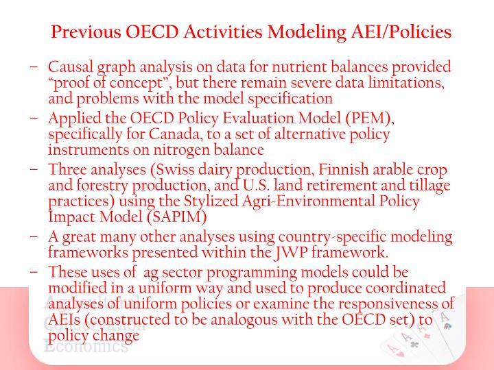 Previous OECD Activities Modeling AEI/Policies