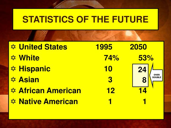 STATISTICS OF THE FUTURE